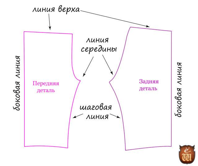Схема выкройки шорт